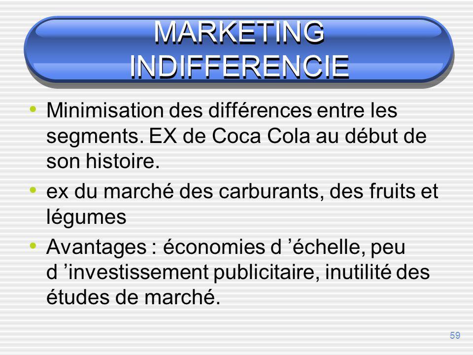 58 MKG DIFFERENCIE AU MOINS DEUX SEGMENTS EFFETS RECHERCHES (CA, meilleure présence) INCONVENIENTS (Coûts plus élevés) SUR-SEGMENTATION chez LOréal et Unilever.