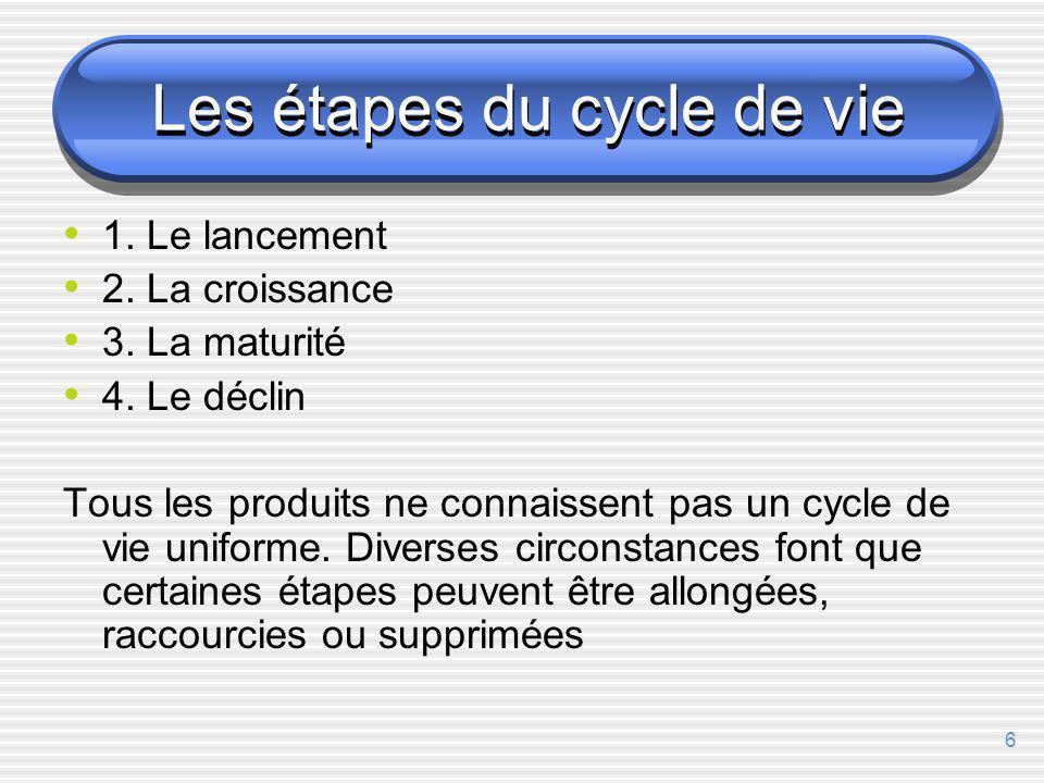 5 Section 1 : le cycle de vie des produits Le concept de cycle de vie est parmi les plus utilisés en marketing Analogie avec la biologie : les produits connaissent une succession détapes qui les conduisent de la naissance à la mort