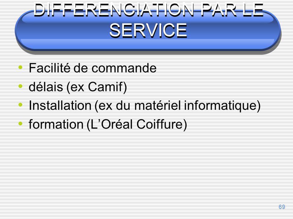 68 Manières de différencier (suite) Fiabilité réparabilité Style (apparence extérieure et émotion )ex le parfum de JPG.