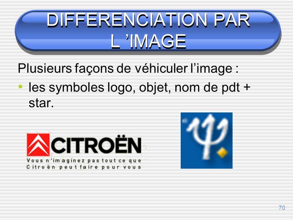69 DIFFERENCIATION PAR LE SERVICE Facilité de commande délais (ex Camif) Installation (ex du matériel informatique) formation (LOréal Coiffure)