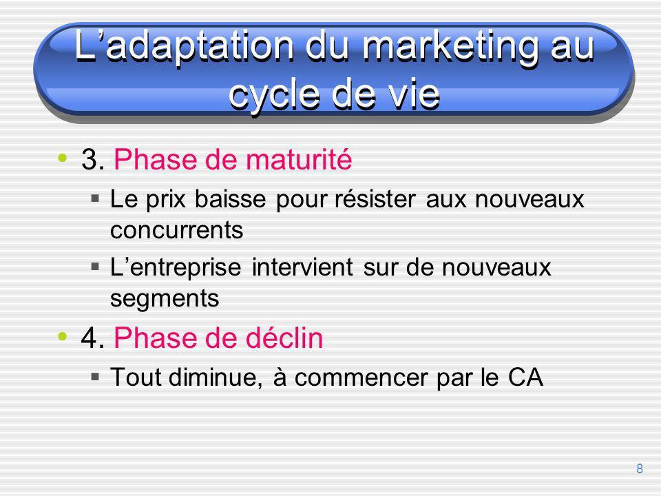 7 Ladaptation du marketing au cycle de vie 1.
