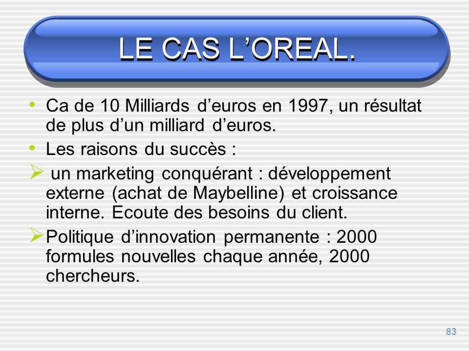82 LE CAS TF1.En 1998, le CA a augmenté de 5,7%, les bénéfices de 48%.