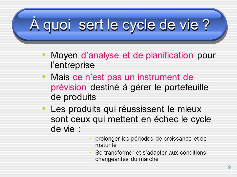8 Ladaptation du marketing au cycle de vie 3.
