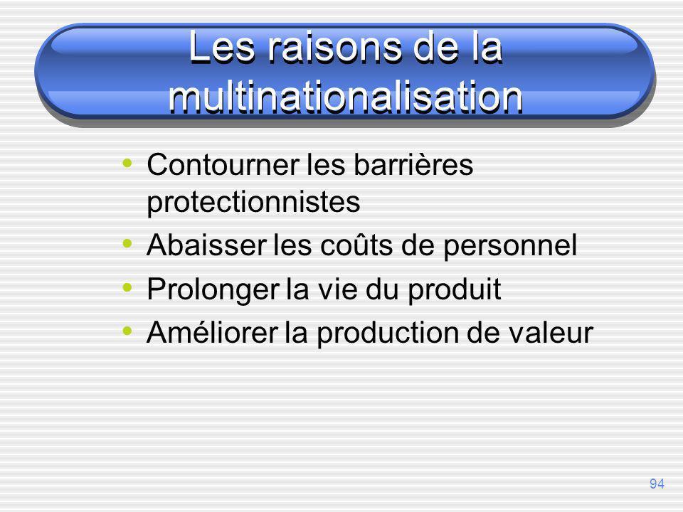 93 Les modalités dinternationalisation des entreprises Lexportation simple Limplantation de filiales commerciales Lentreprise multinationale Lentreprise mondiale ou globale