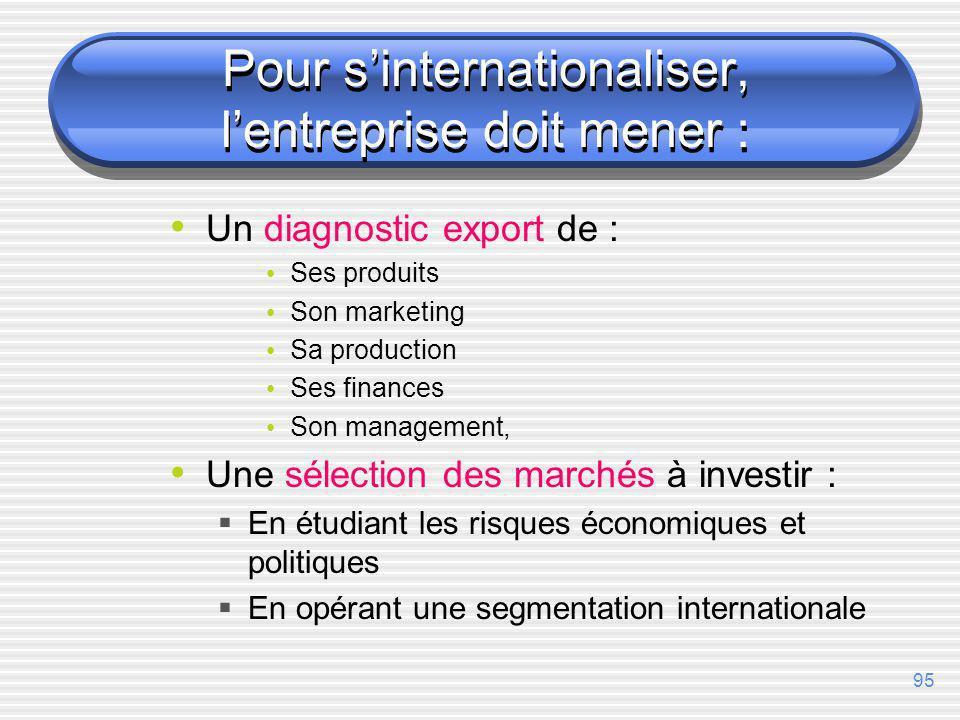 94 Les raisons de la multinationalisation Contourner les barrières protectionnistes Abaisser les coûts de personnel Prolonger la vie du produit Améliorer la production de valeur