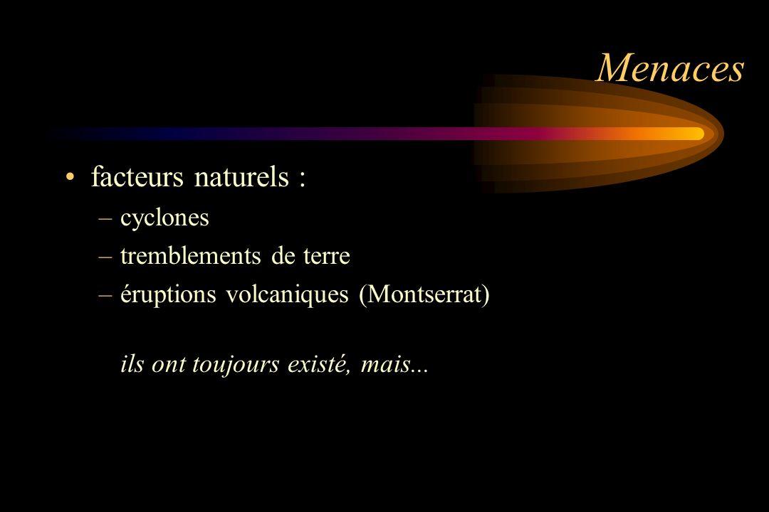 Menaces facteurs naturels : –cyclones –tremblements de terre –éruptions volcaniques (Montserrat) ils ont toujours existé, mais...