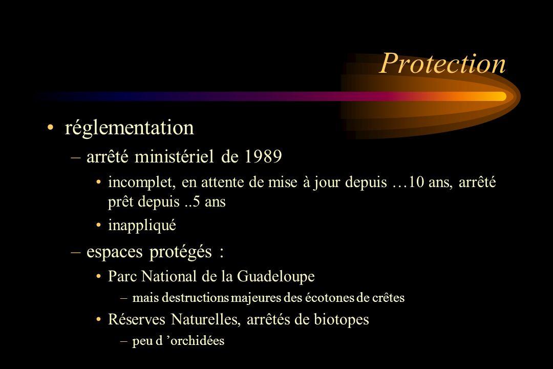 Protection réglementation –arrêté ministériel de 1989 incomplet, en attente de mise à jour depuis …10 ans, arrêté prêt depuis..5 ans inappliqué –espac