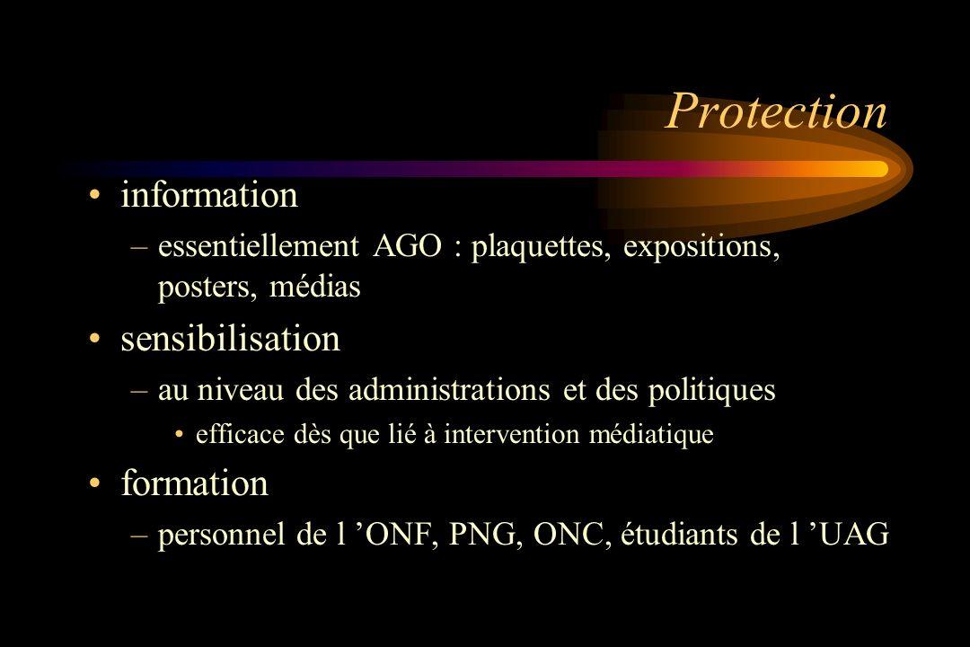 Protection information –essentiellement AGO : plaquettes, expositions, posters, médias sensibilisation –au niveau des administrations et des politique