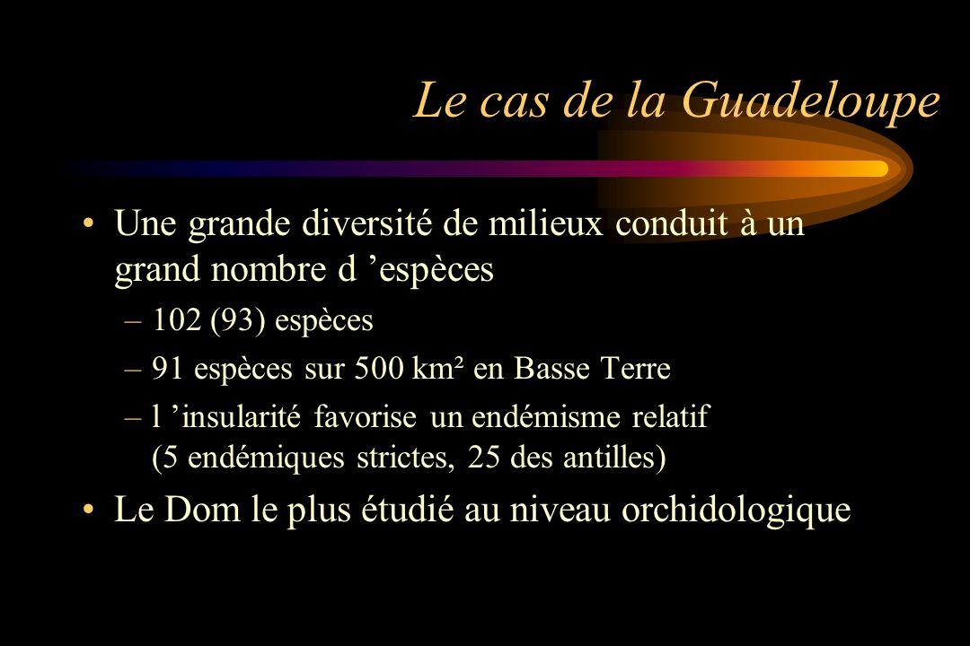 Le cas de la Guadeloupe Une grande diversité de milieux conduit à un grand nombre d espèces –102 (93) espèces –91 espèces sur 500 km² en Basse Terre –