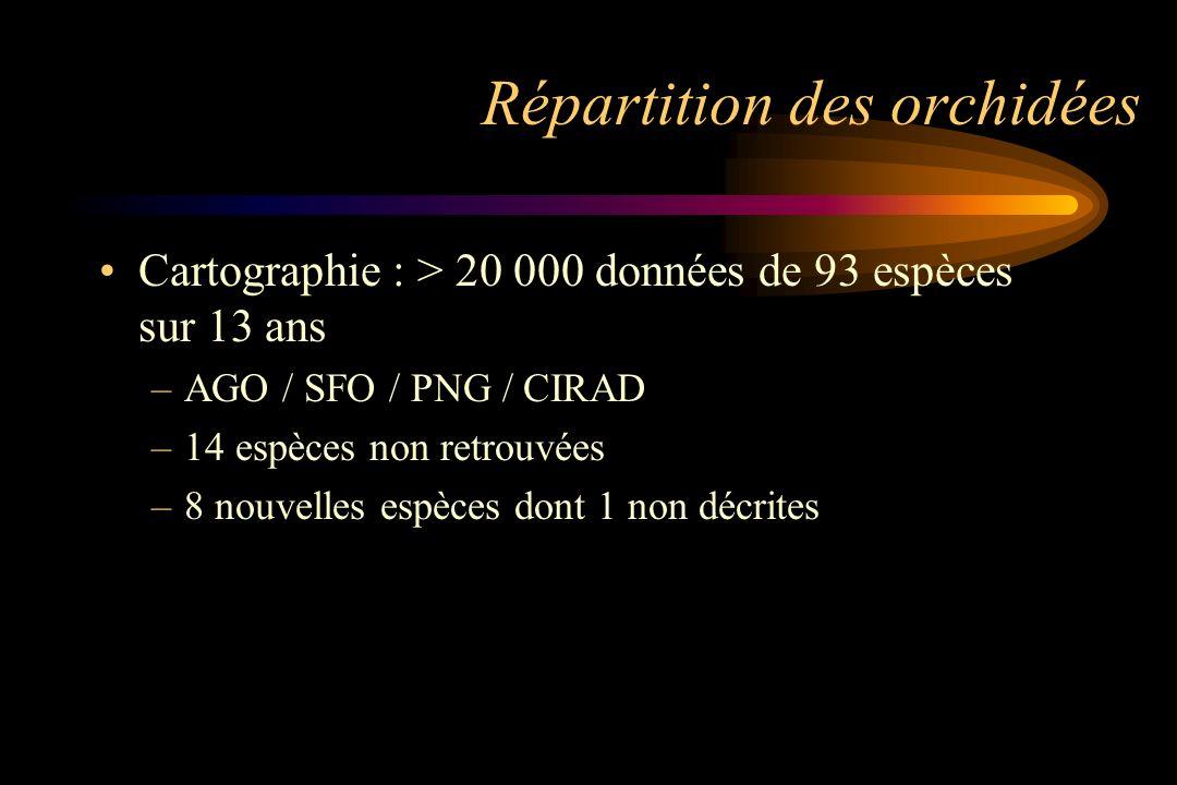 Répartition des orchidées Cartographie : > 20 000 données de 93 espèces sur 13 ans –AGO / SFO / PNG / CIRAD –14 espèces non retrouvées –8 nouvelles es