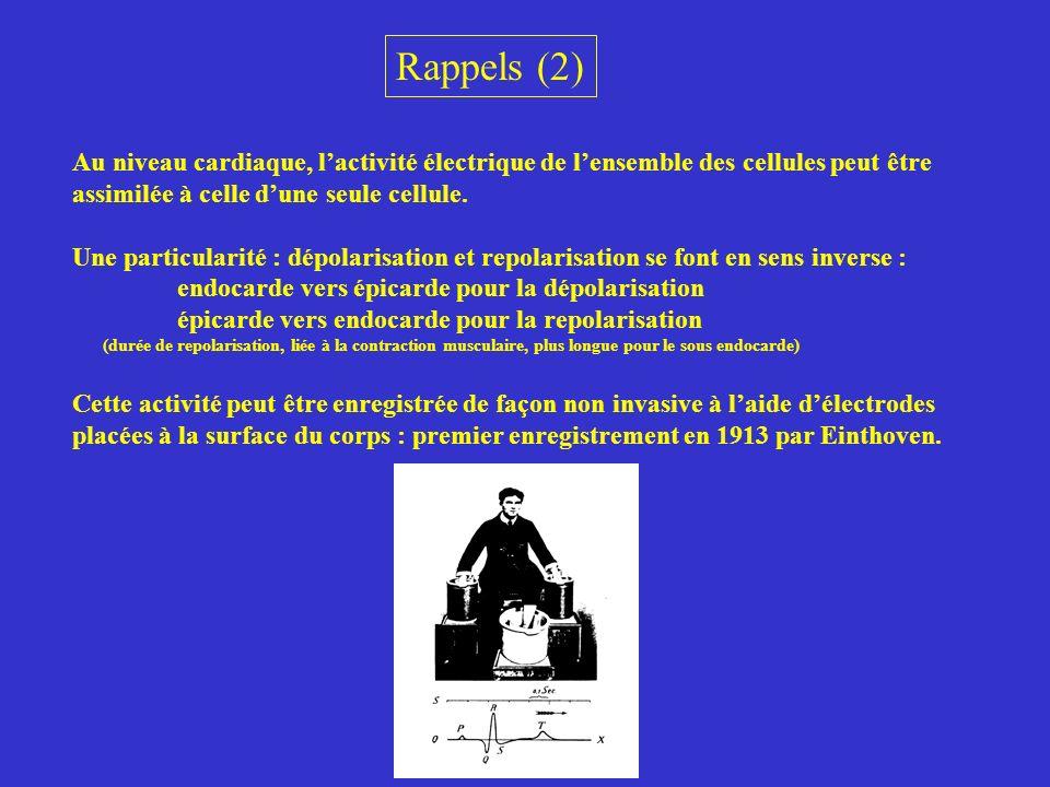 Par convention, linscription de lECG sera : - POSITIVE, vers le haut, lorsque le dipôle + se dirige vers lélectrode - NEGATIVE, vers le bas lorsque le dipôle + « fuit » lélectrode.