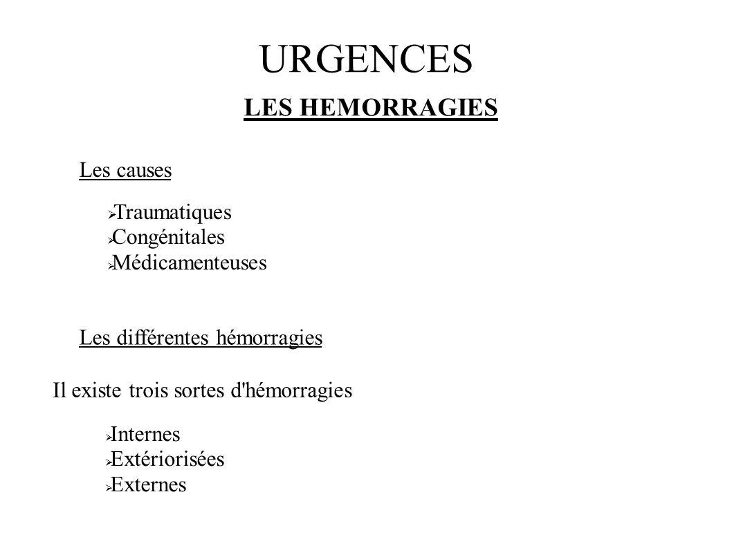 URGENCES LES HEMORRAGIES Les causes Les différentes hémorragies Il existe trois sortes d'hémorragies Internes Extériorisées Externes Traumatiques Cong