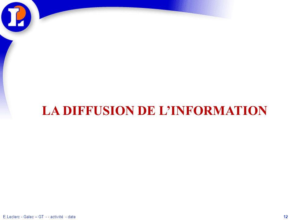 E.Leclerc - Galec – GT - - activité - date12 LA DIFFUSION DE LINFORMATION