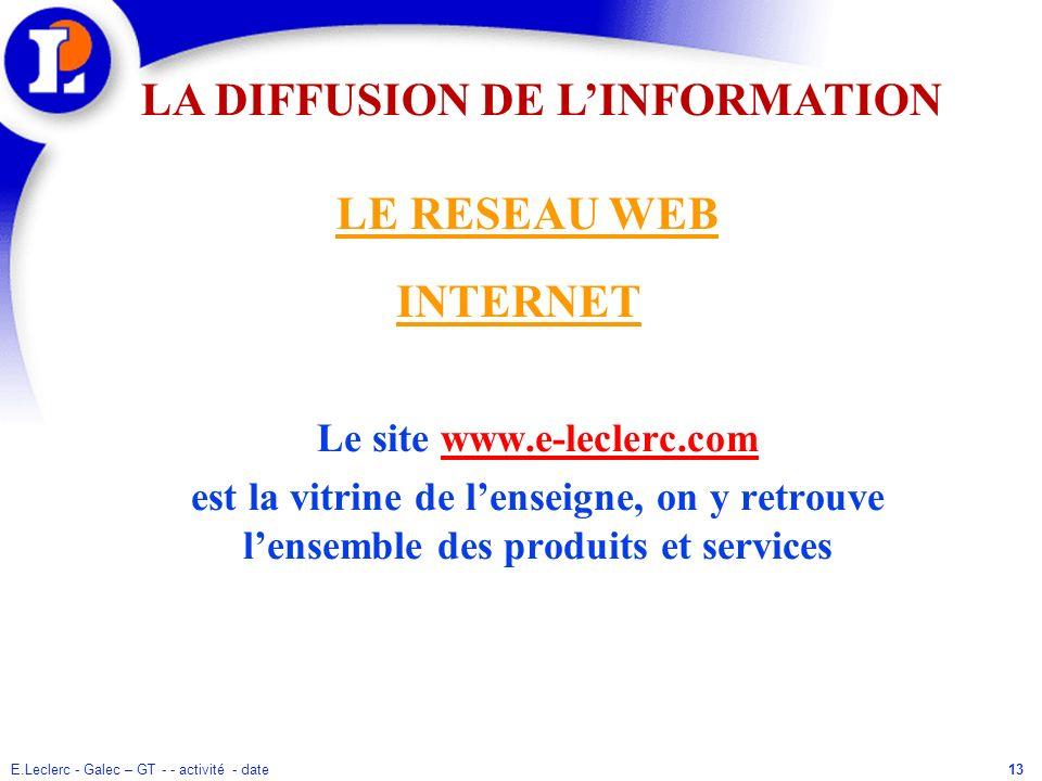 E.Leclerc - Galec – GT - - activité - date13 Le site www.e-leclerc.com est la vitrine de lenseigne, on y retrouve lensemble des produits et services I