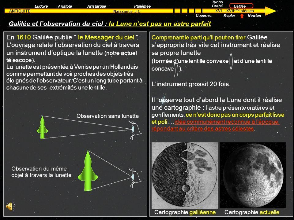 ANTIQUITE XVI – XVII ème siècles Naissance J-C Aristote Tycho Brahé Kepler Galilée Newton EudoxeAristarquePtolémée Copernic Galileo GALILEI dit GALILE