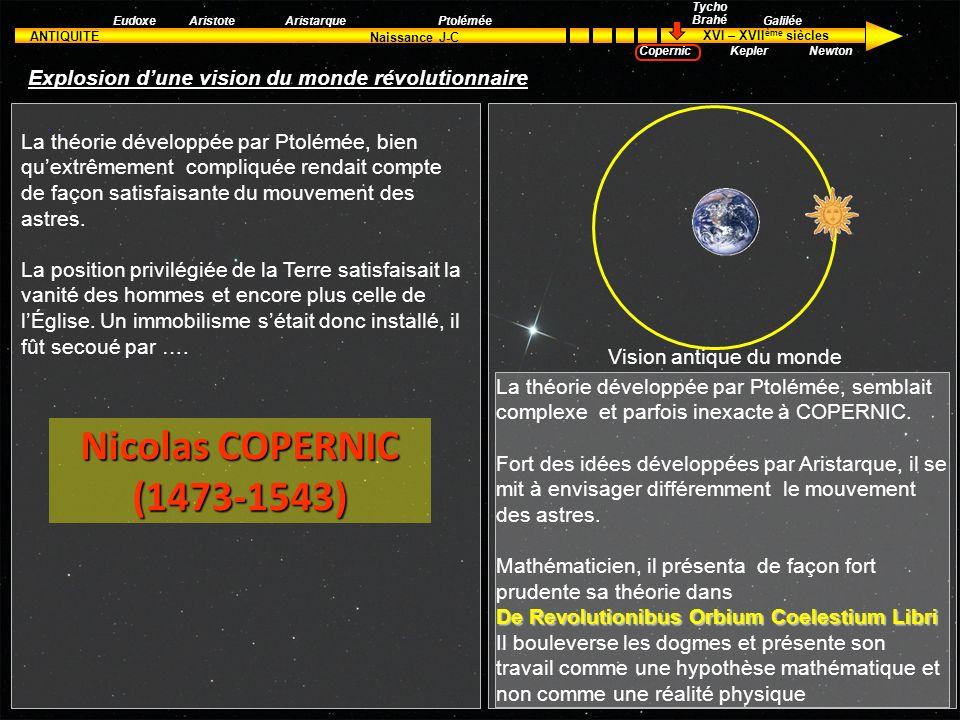 De COPERNIC à NEWTON Évolution des idées en Astronomie (partie 2)