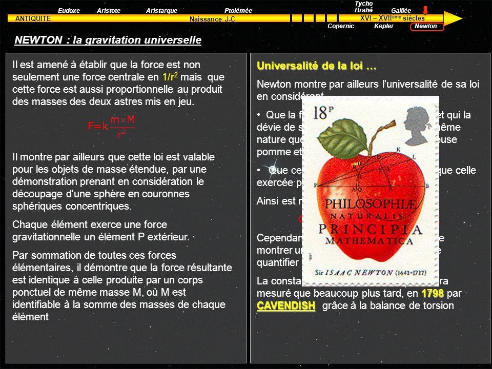ANTIQUITE XVI – XVII ème siècles Naissance J-C Aristote Tycho Brahé Kepler Galilée Newton EudoxeAristarquePtolémée Copernic NEWTON : De Principia et l