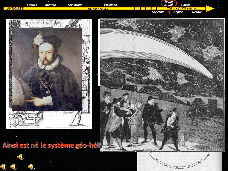 ANTIQUITE XVI – XVII ème siècles Naissance J-C Aristote Tycho Brahé Kepler Galilée Newton EudoxeAristarquePtolémée Copernic OUI La Terre perd sa posit