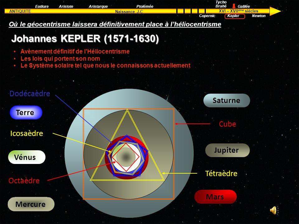 ANTIQUITE XVI – XVII ème siècles Naissance J-C Aristote Tycho Brahé Kepler Galilée Newton EudoxeAristarquePtolémée Copernic Le système géo-héliocentri
