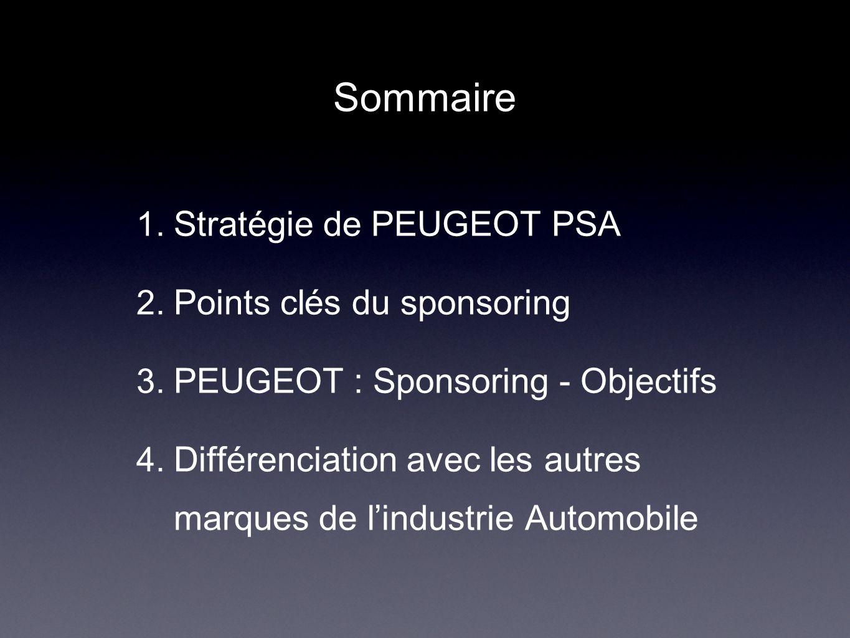 Sommaire 1. Stratégie de PEUGEOT PSA 2. Points clés du sponsoring 3. PEUGEOT : Sponsoring - Objectifs 4. Différenciation avec les autres marques de li