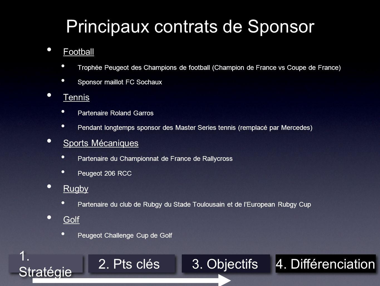 Principaux contrats de Sponsor Football Trophée Peugeot des Champions de football (Champion de France vs Coupe de France) Sponsor maillot FC Sochaux T