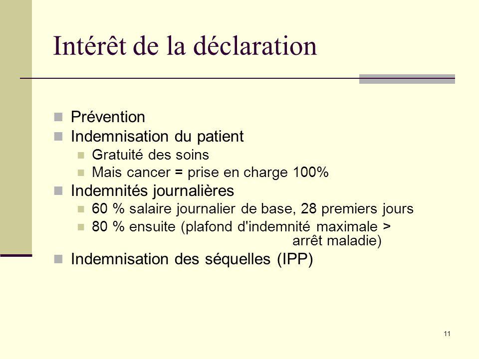 11 Intérêt de la déclaration Prévention Indemnisation du patient Gratuité des soins Mais cancer = prise en charge 100% Indemnités journalières 60 % sa