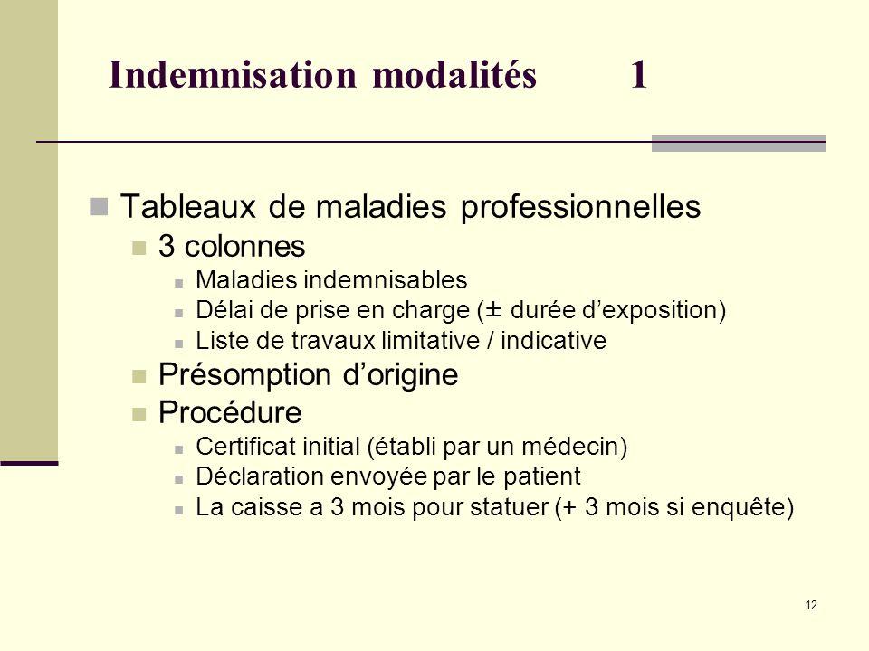 12 Indemnisation modalités1 Tableaux de maladies professionnelles 3 colonnes Maladies indemnisables Délai de prise en charge (± durée dexposition) Lis