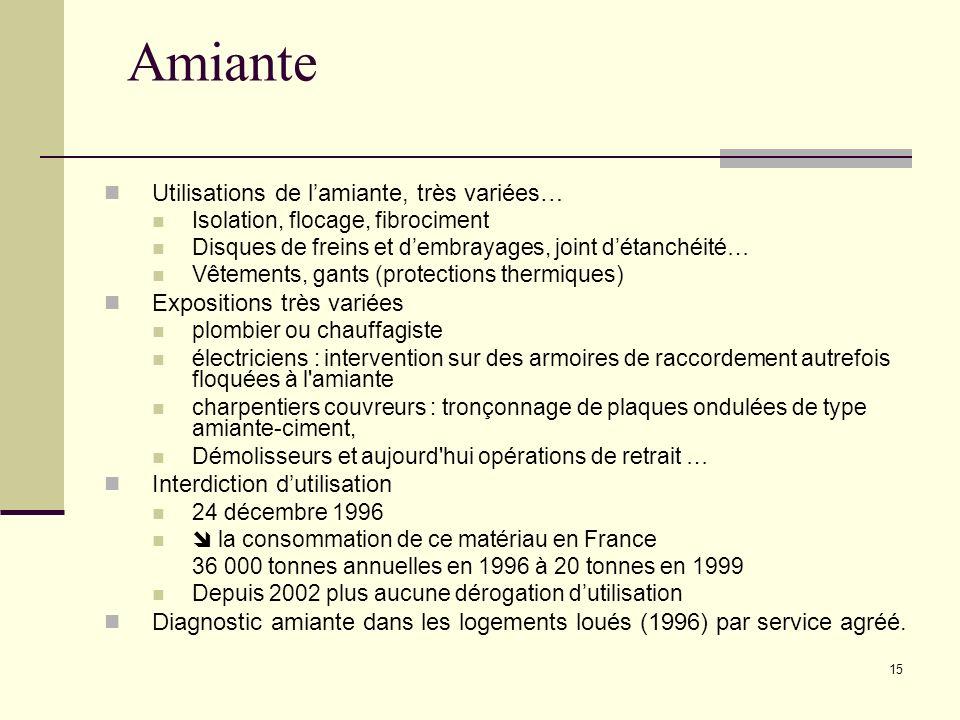 15 Amiante Utilisations de lamiante, très variées… Isolation, flocage, fibrociment Disques de freins et dembrayages, joint détanchéité… Vêtements, gan