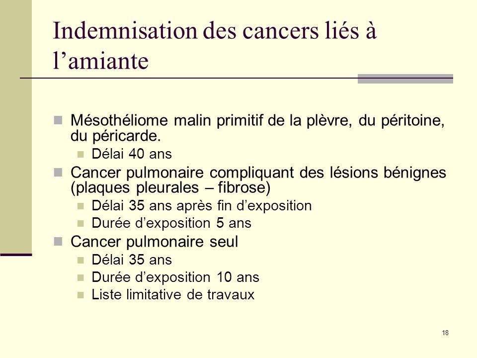 18 Indemnisation des cancers liés à lamiante Mésothéliome malin primitif de la plèvre, du péritoine, du péricarde. Délai 40 ans Cancer pulmonaire comp
