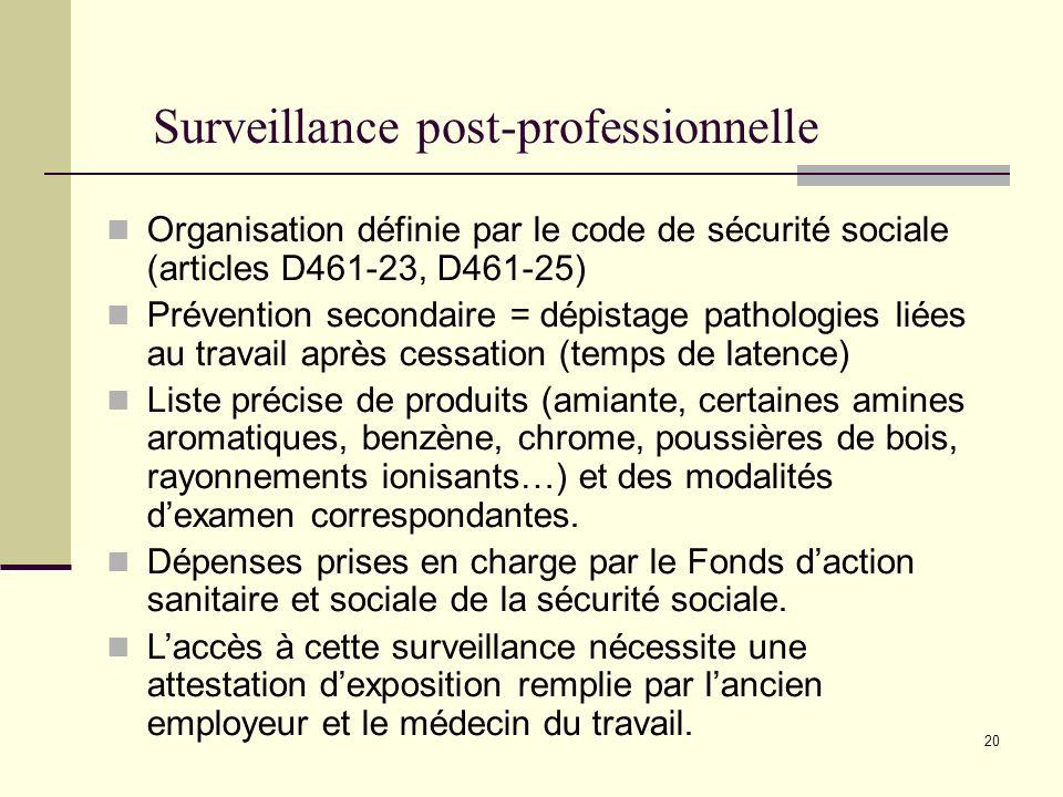 20 Surveillance post-professionnelle Organisation définie par le code de sécurité sociale (articles D461-23, D461-25) Prévention secondaire = dépistag