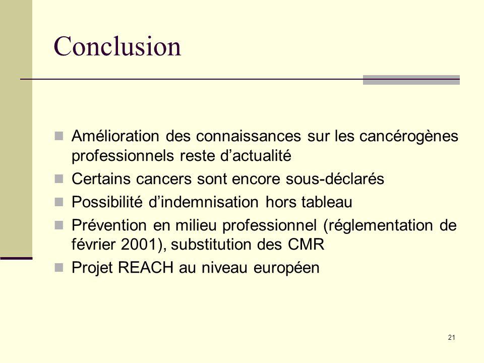 21 Conclusion Amélioration des connaissances sur les cancérogènes professionnels reste dactualité Certains cancers sont encore sous-déclarés Possibili