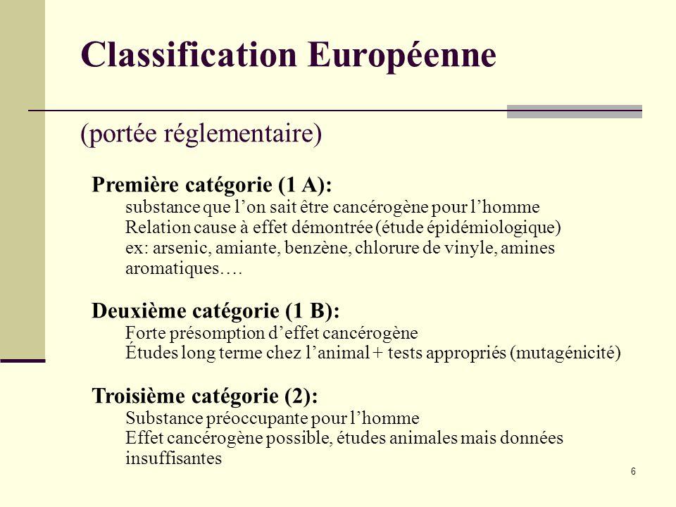 6 Classification Européenne (portée réglementaire) Première catégorie (1 A): substance que lon sait être cancérogène pour lhomme Relation cause à effe
