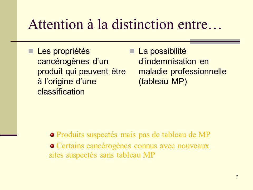 7 Attention à la distinction entre… Les propriétés cancérogènes dun produit qui peuvent être à lorigine dune classification La possibilité dindemnisat