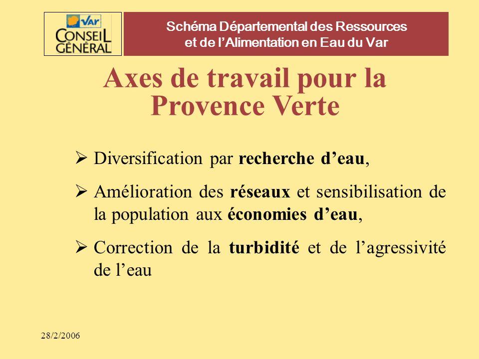 Schéma Départemental des Ressources et de lAlimentation en Eau du Var Axes de travail pour la Provence Verte Diversification par recherche deau, Améli
