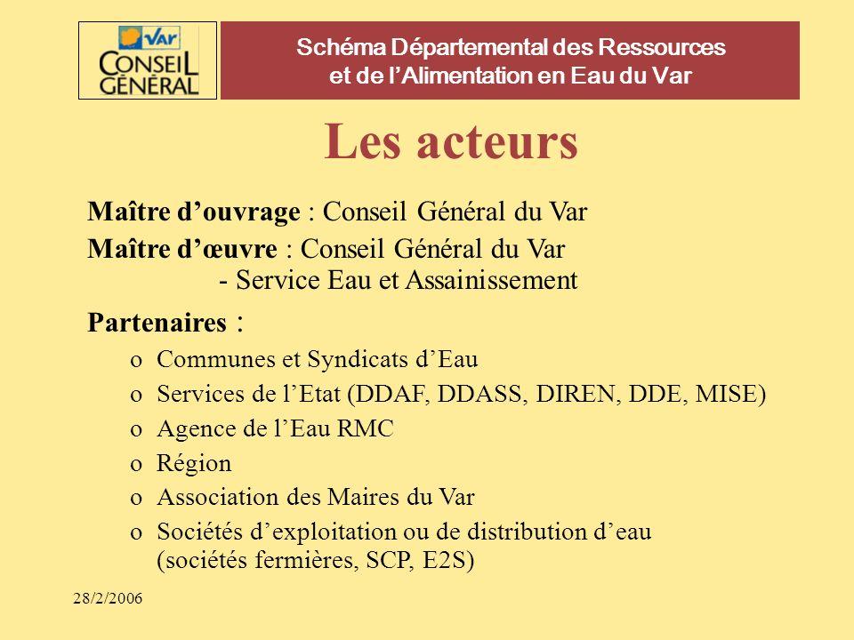 28/2/2006 Schéma Départemental des Ressources et de lAlimentation en Eau du Var Les acteurs Maître douvrage : Conseil Général du Var Maître dœuvre : C