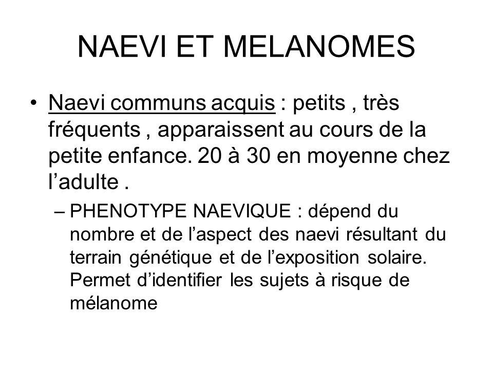 NAEVI ET MELANOMES Naevi communs acquis : petits, très fréquents, apparaissent au cours de la petite enfance. 20 à 30 en moyenne chez ladulte. –PHENOT