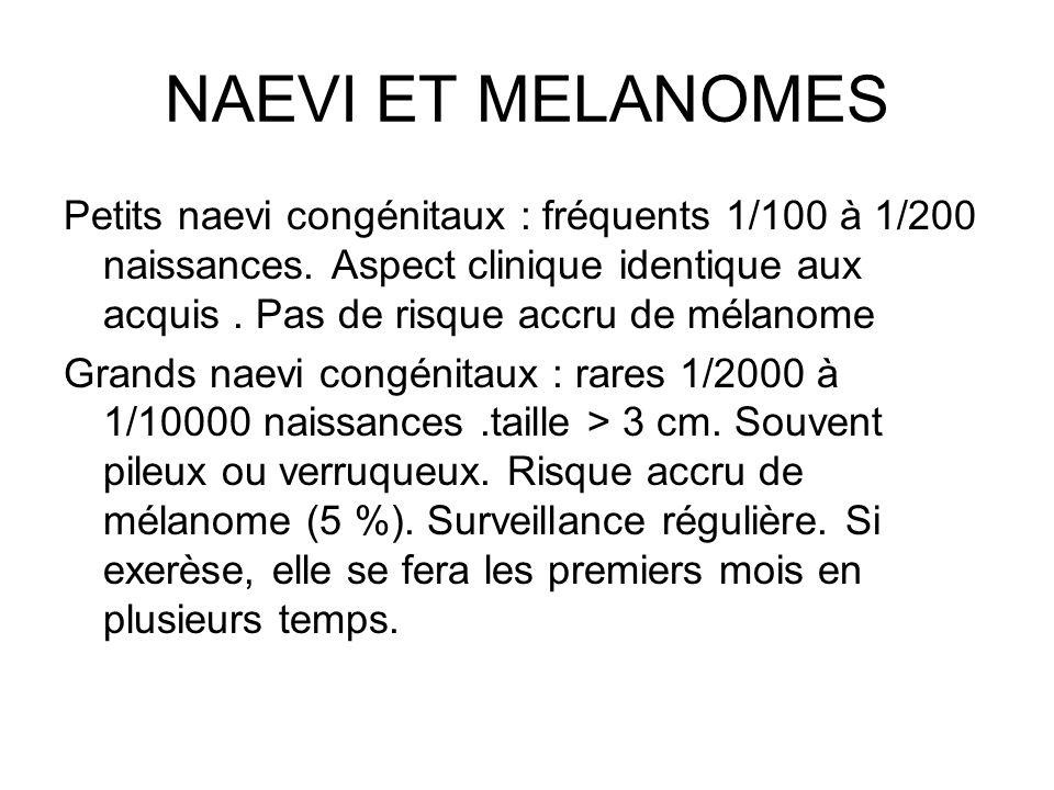 NAEVI ET MELANOMES Petits naevi congénitaux : fréquents 1/100 à 1/200 naissances. Aspect clinique identique aux acquis. Pas de risque accru de mélanom
