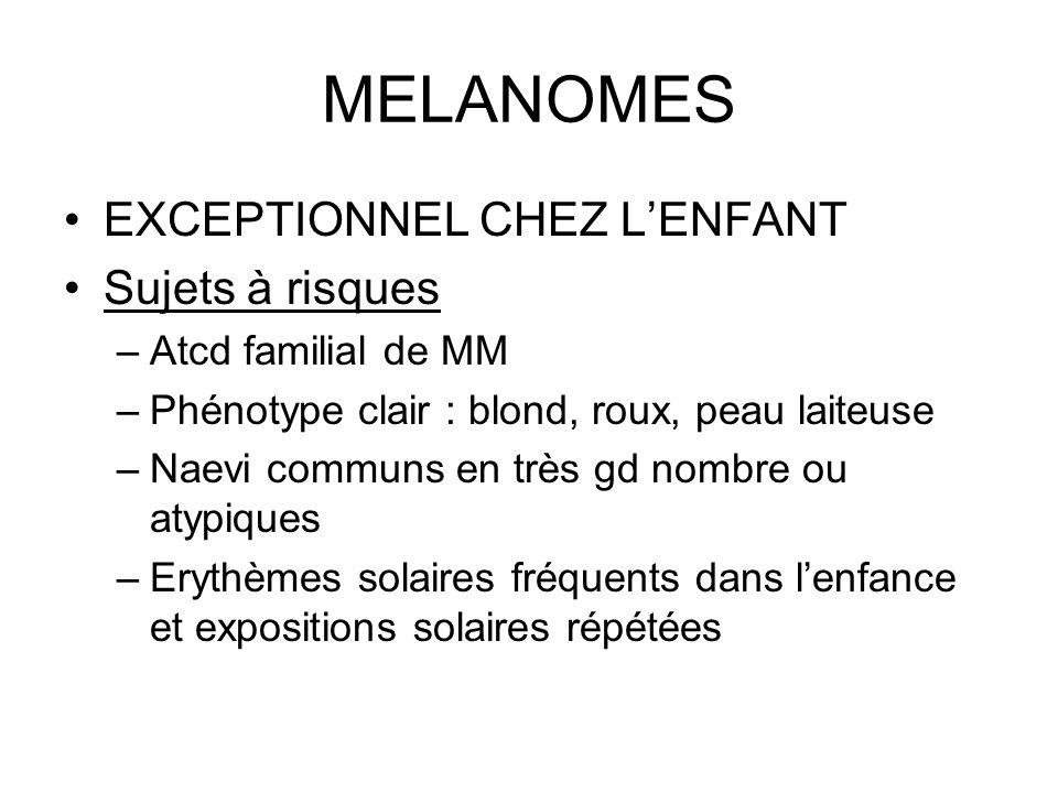 MELANOMES EXCEPTIONNEL CHEZ LENFANT Sujets à risques –Atcd familial de MM –Phénotype clair : blond, roux, peau laiteuse –Naevi communs en très gd nomb