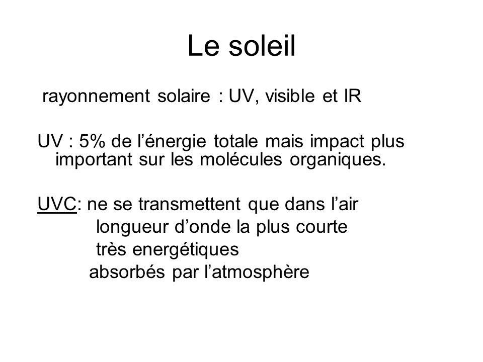 Le soleil rayonnement solaire : UV, visible et IR UV : 5% de lénergie totale mais impact plus important sur les molécules organiques. UVC: ne se trans