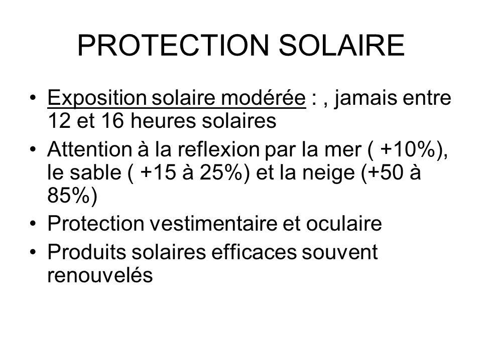 PROTECTION SOLAIRE Exposition solaire modérée :, jamais entre 12 et 16 heures solaires Attention à la reflexion par la mer ( +10%), le sable ( +15 à 2