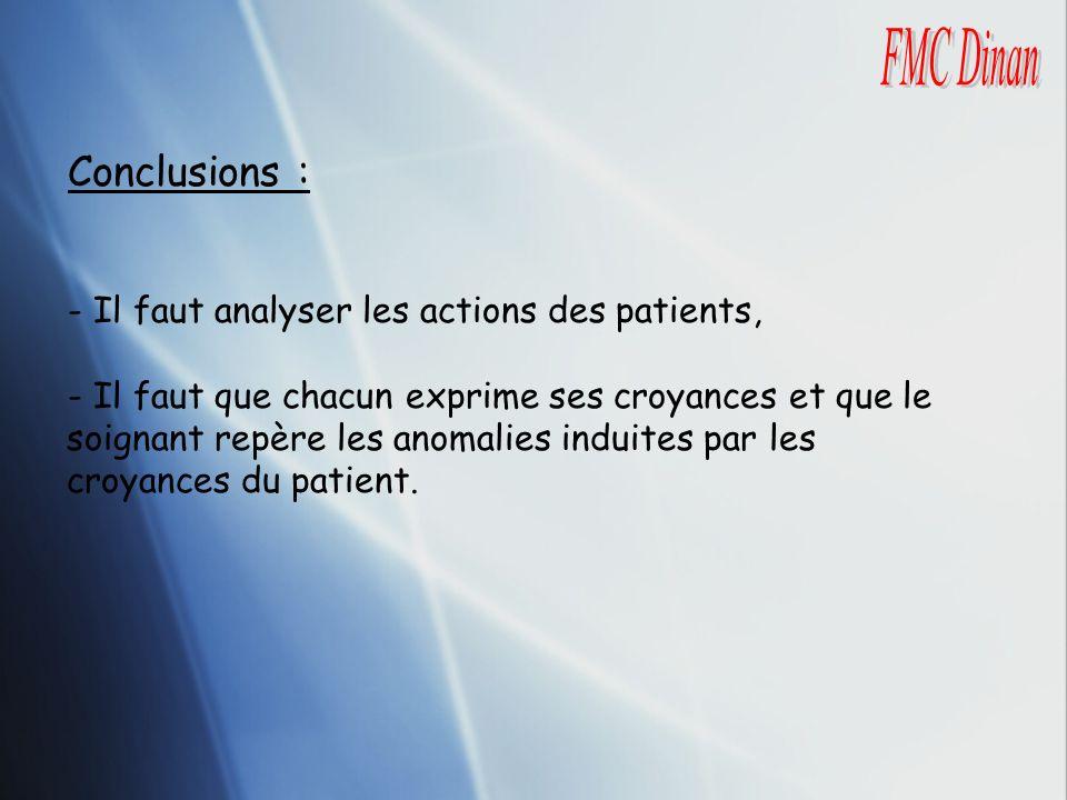 Conclusions : - Il faut analyser les actions des patients, - Il faut que chacun exprime ses croyances et que le soignant repère les anomalies induites