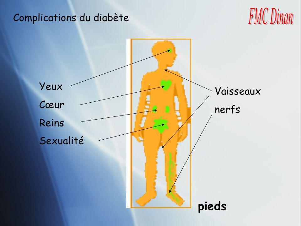 Complications du diabète Yeux Cœur Reins Sexualité Vaisseaux nerfs pieds