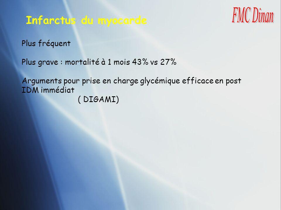 Infarctus du myocarde Plus fréquent Plus grave : mortalité à 1 mois 43% vs 27% Arguments pour prise en charge glycémique efficace en post IDM immédiat