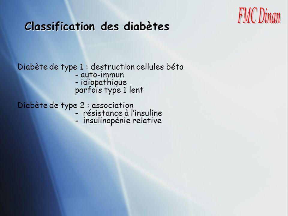 Classification des diabètes Diabète de type 1 : destruction cellules béta - auto-immun - idiopathique parfois type 1 lent Diabète de type 2 : associat