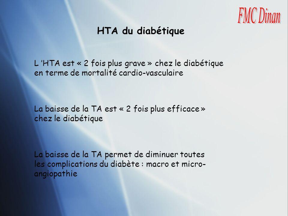 HTA du diabétique L HTA est « 2 fois plus grave » chez le diabétique en terme de mortalité cardio-vasculaire La baisse de la TA est « 2 fois plus effi
