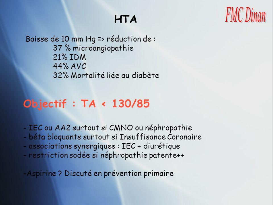 HTA - IEC ou AA2 surtout si CMNO ou néphropathie - béta bloquants surtout si Insuffisance Coronaire - associations synergiques : IEC + diurétique - re