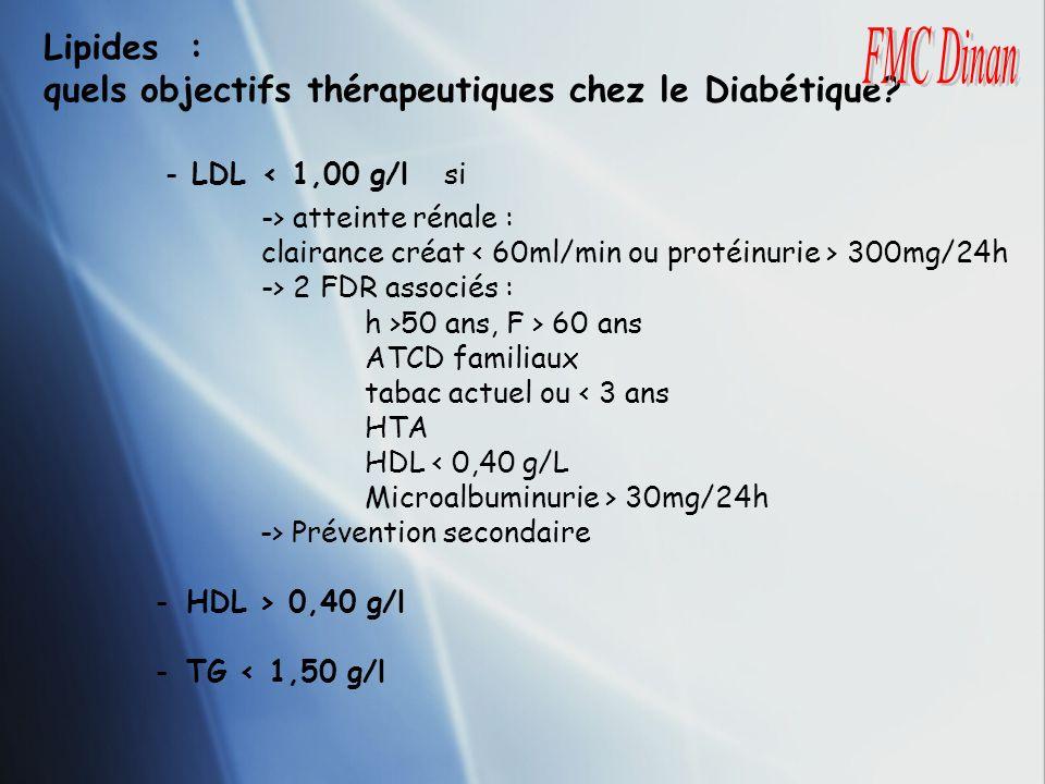 -LDL< 1,00 g/l si -> atteinte rénale : clairance créat 300mg/24h -> 2 FDR associés : h >50 ans, F > 60ans ATCD familiaux tabac actuel ou < 3 ans HTA H