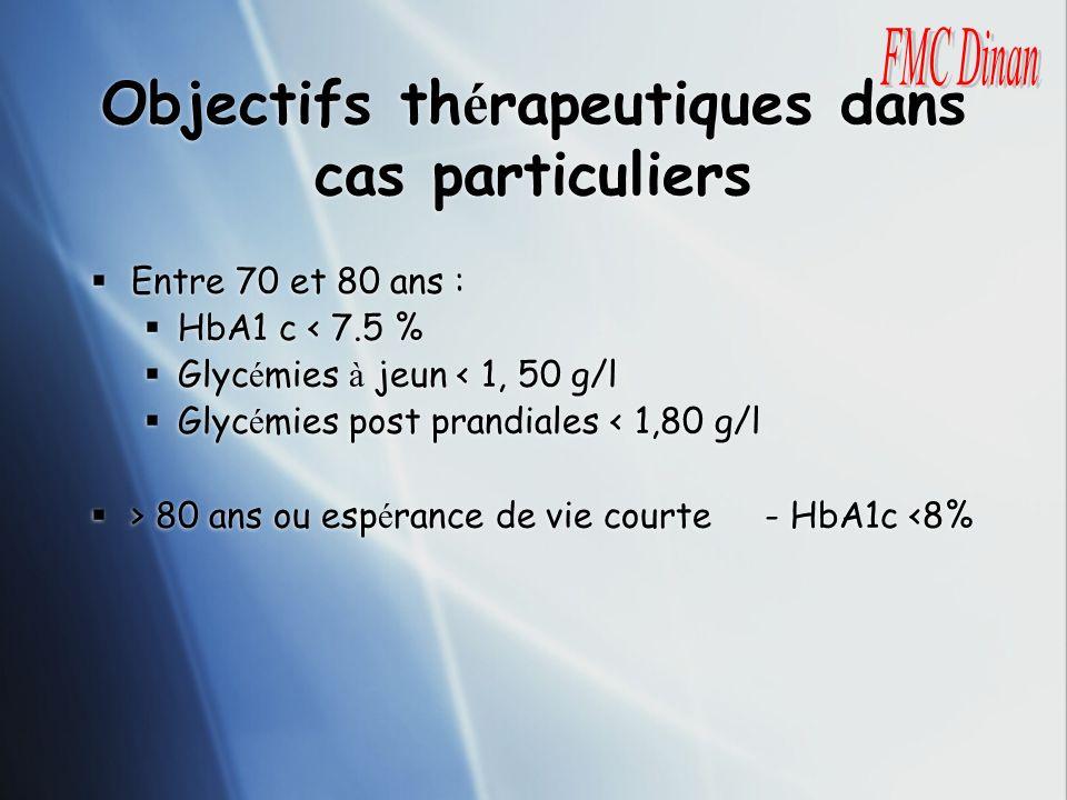 Objectifs th é rapeutiques dans cas particuliers Entre 70 et 80 ans : HbA1 c < 7.5 % Glyc é mies à jeun < 1, 50 g/l Glyc é mies post prandiales < 1,80