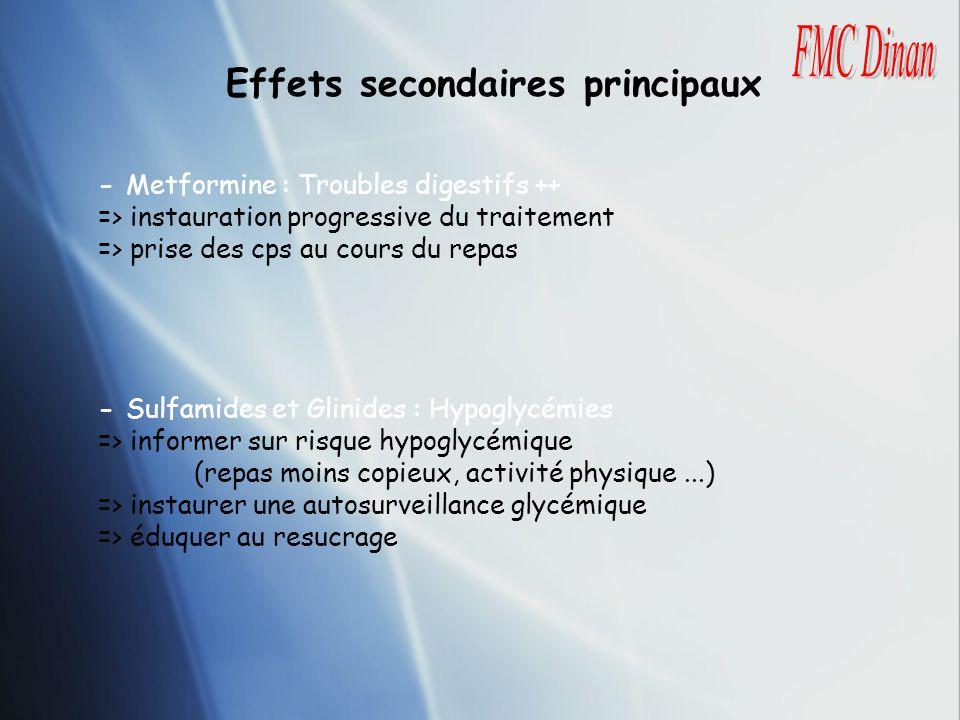 Effets secondaires principaux - Metformine : Troubles digestifs ++ => instauration progressive du traitement => prise des cps au cours du repas - Sulf