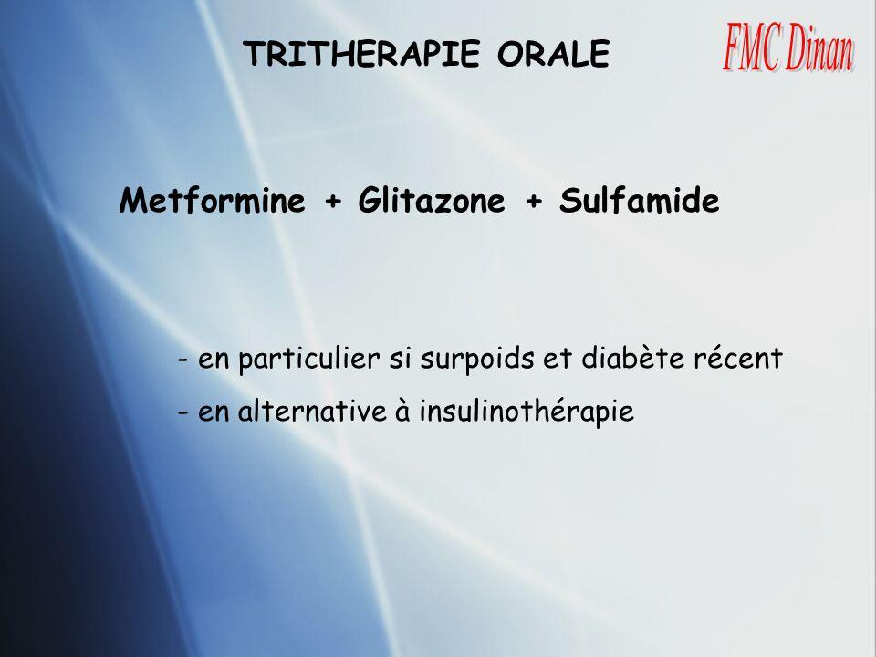 - en particulier si surpoids et diabète récent - en alternative à insulinothérapie TRITHERAPIE ORALE Metformine + Glitazone + Sulfamide